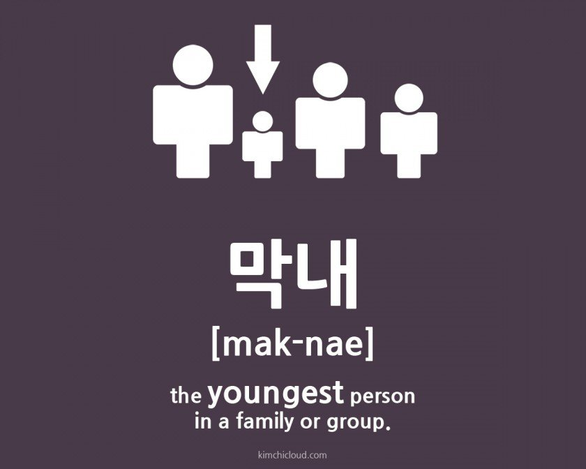 What Does Maknae Mean in Korean 막내