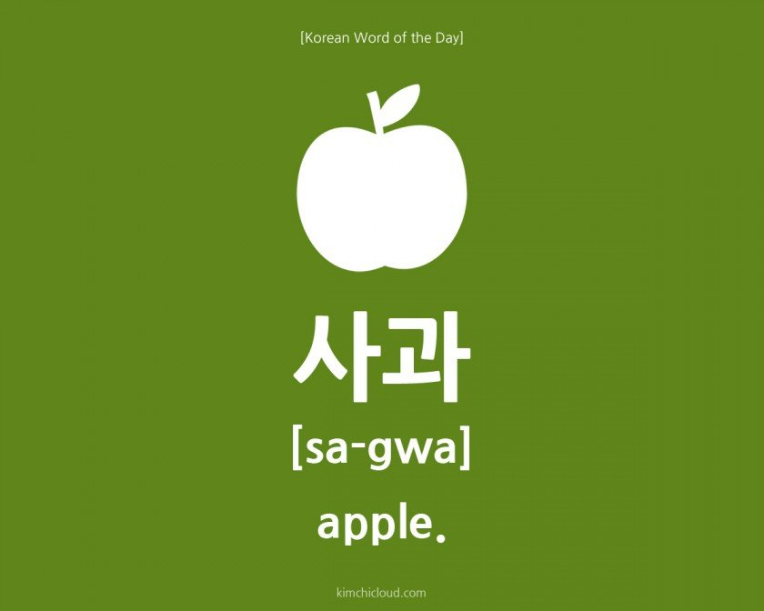 Korean Word of the Day: How to say Apple in Korean
