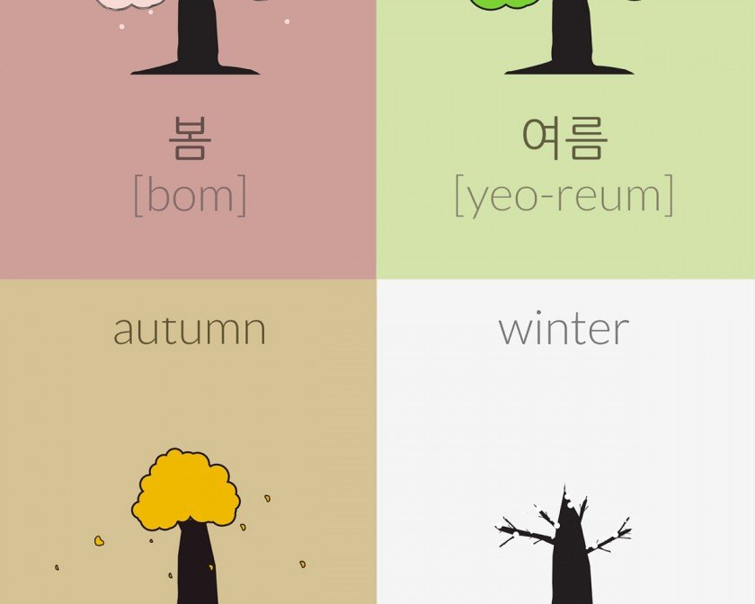 Spring: 봄 [bom]. Summer: 여름 [yeo-reum]. Autumn / Fall: 가을 [ka-eul]- Winter 겨울 [kyeo-ul].