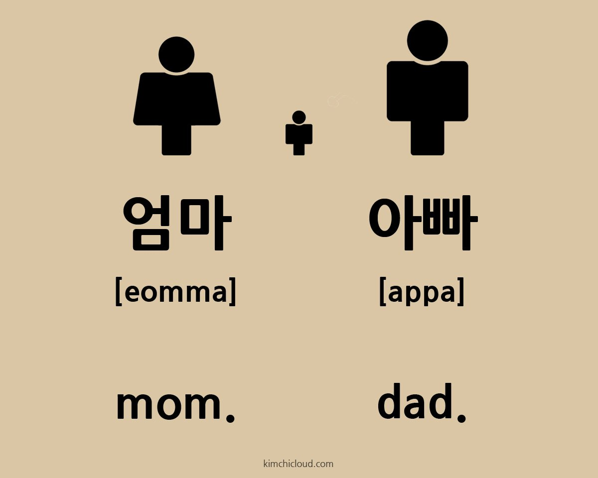 "̗""마 ̕""ë¹ How To Say Mom And Dad In Korean Kimchi Cloud"